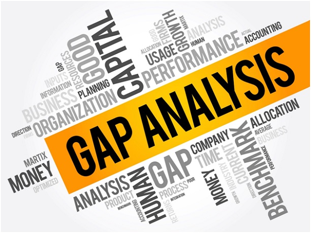 What is a Gap Analysis