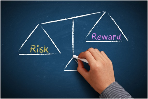 risk reward in ISO